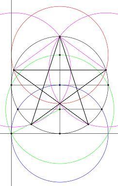 Voorkeur wiskundeencultuur / Ster tekenen #BL24